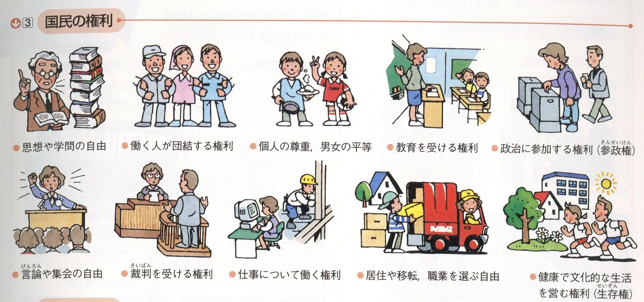 尊重 日本 人権 憲法 の 的 国 基本