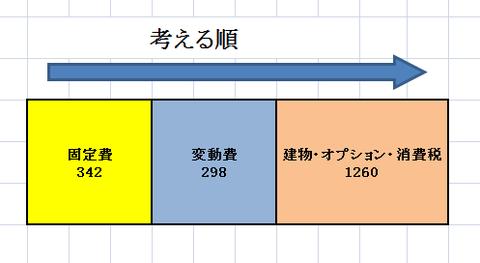 予算3 16