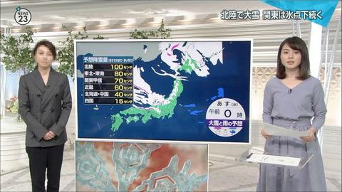 minagawa18012311
