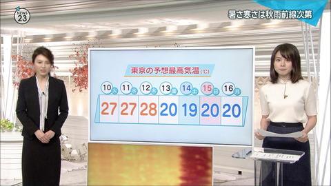 minagawa17100914