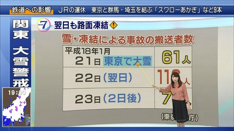 kikuchi18012204