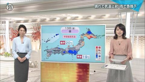 minagawa17101015