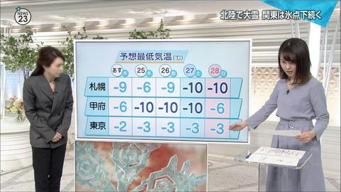 minagawa18012315
