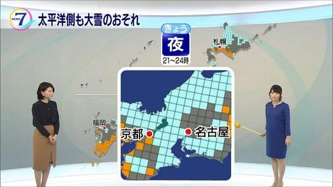 kikuchi18012418