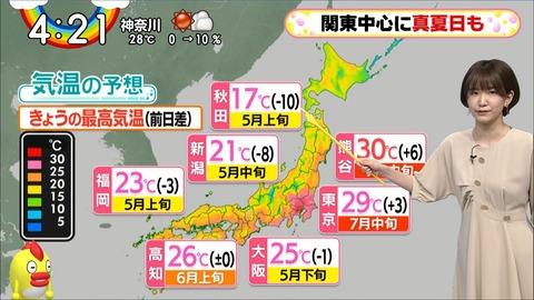 kosuge20051305