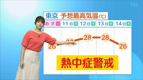 yonao20050905