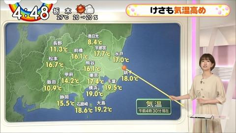 kosuge20051310