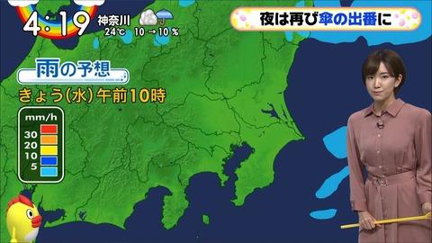 kosuge20052004