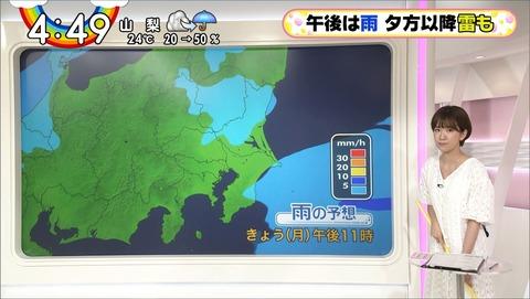 sugihara20060112