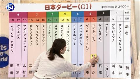 kamimura20053002