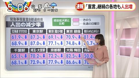 sugihara20051818