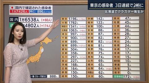 morikawa20052806