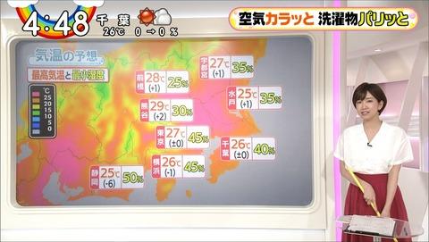ushiro20052813