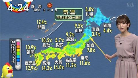 kosuge20042205