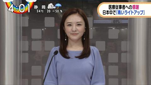 sugihara20060102