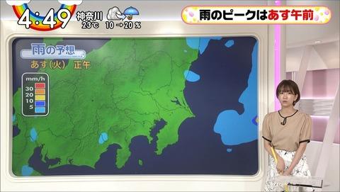 sugihara20051813