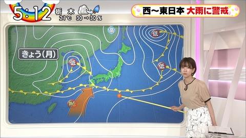 sugihara20051819
