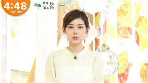 minagawa20052128