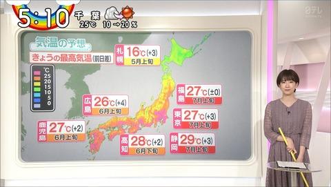 kosuge20052712