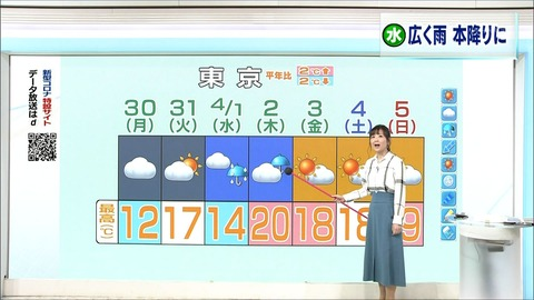 sekiguchi20032912