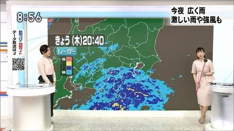 sekiguchi20031912