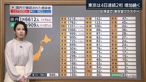 morikawa20052905