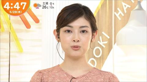 minagawa20052832
