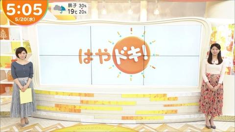 minagawa20052030