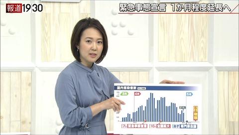takahata20043006