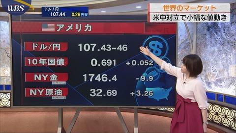 aiuchi20051804