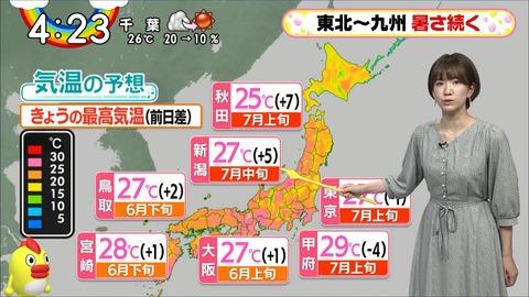 gunji20051205