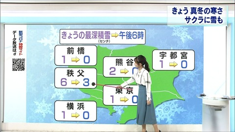 sekiguchi20032908