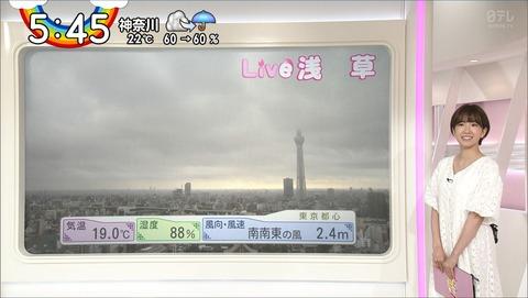 sugihara20060122