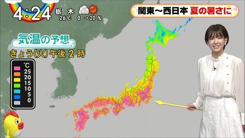 gunji20050507