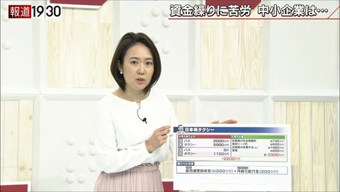 takahata20050708
