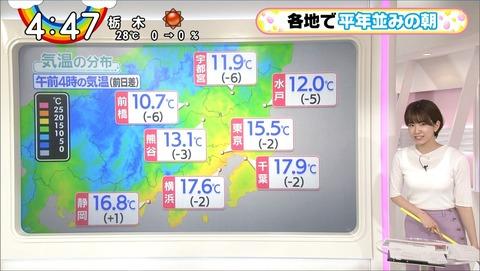 ushiro20051413