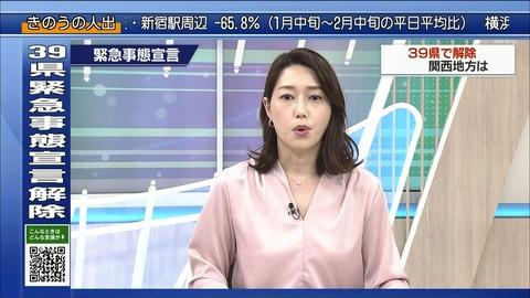 ushida20051402
