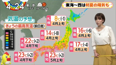 ushiro20041608
