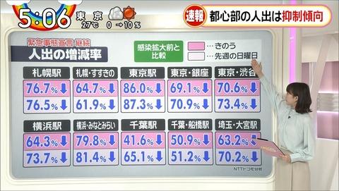 sugihara20052515