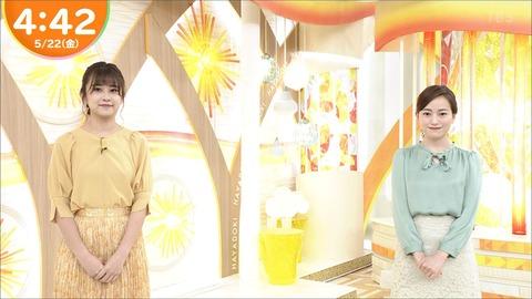 yonao20052201