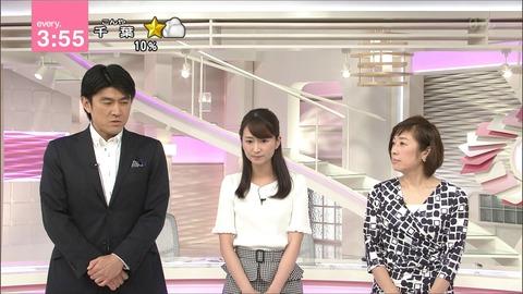 中島芽生 news every. 18/07/19
