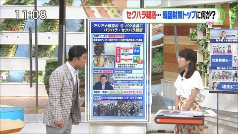 日比麻音子 ひるおび! 18/07/13
