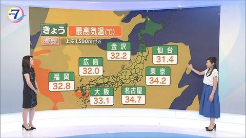 平野有海 ニュース7 18/07/11