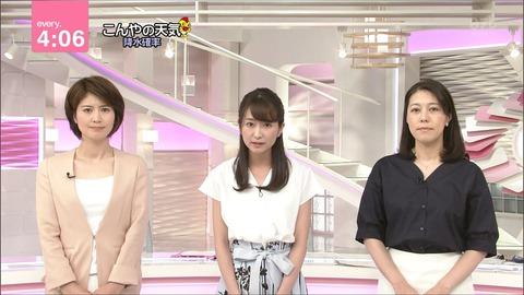 中島芽生 news every. 18/07/12