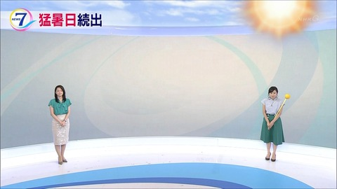 平野有海 ニュース7 18/07/18