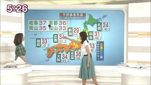 保里小百合 おはよう日本 18/07/13