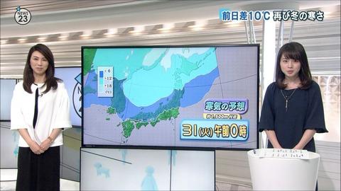 minagawa17013022