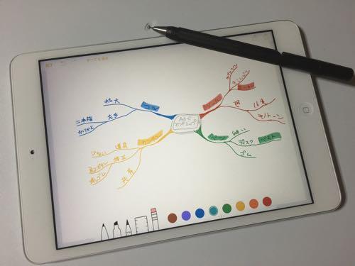 iPadminiでマインドマップ画像