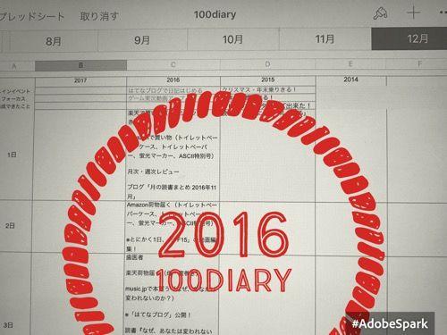 コボリジュンコさんの「100年日記」をはじめて1年経ちました!。。。が。