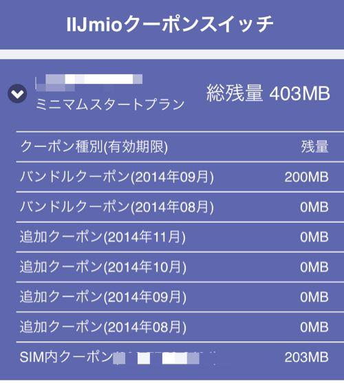 IIJmioデータ量画像